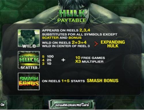 รีวิวเกม Hulk Slot จาก Sclub slot
